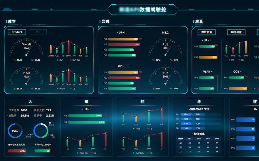 当前市场分析,市场分析数据图,市场分析的数据来源