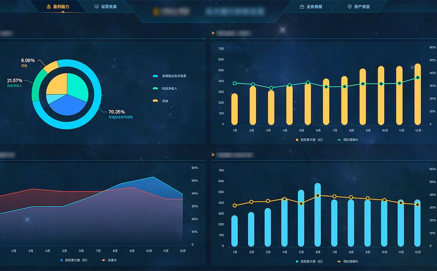 数据仪表盘 制作工具,数据仪表盘软件,帆软 好看的仪表盘