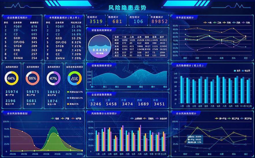 企业 分析,园区企业数据分析,样本统计和数据分析软件