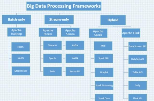 数据挖掘入门,数据挖掘学习,数据挖掘概念,数据挖掘知识