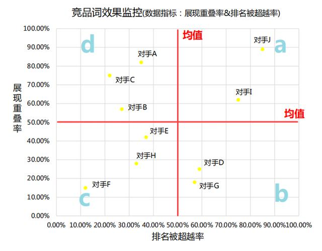 竞品数据分析,竞品分析方法,竞品分析案例,行业竞争分析