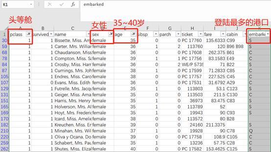 excel数据分析案例,excel数据分析实战,怎么用excel数据分析,数据分析维度