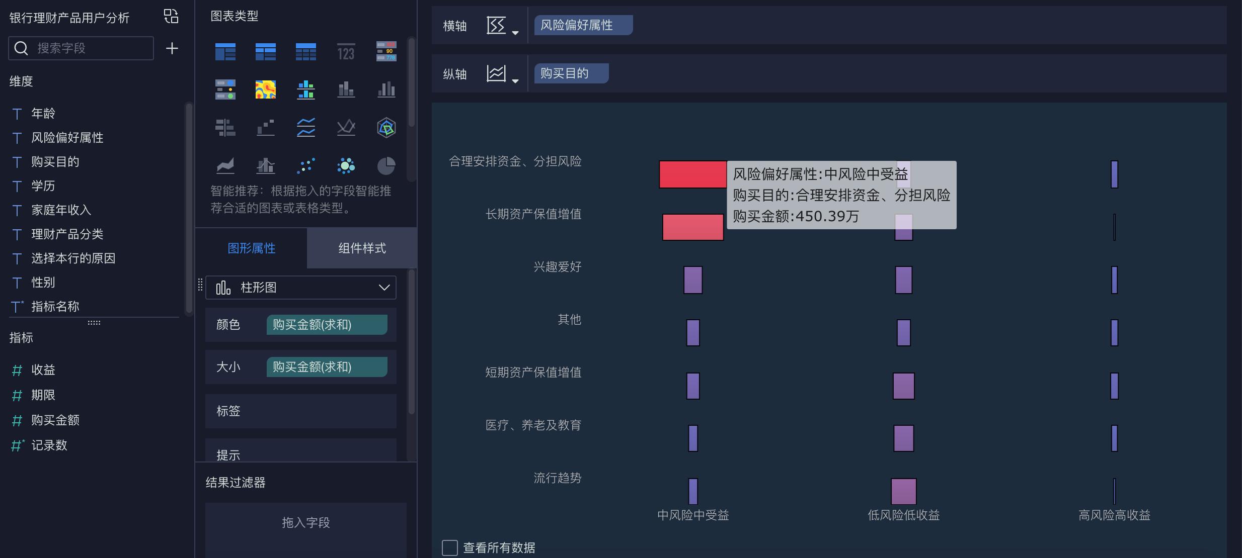 数据分析报告怎么写,分析报告模板,数据分析图表软件,数据报告分析