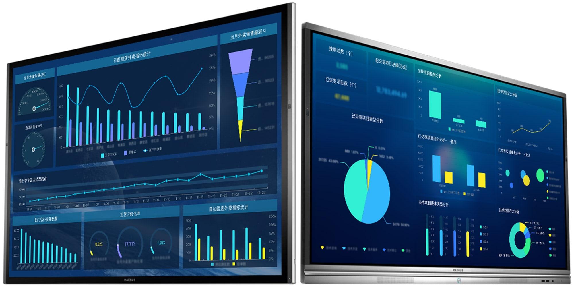 三维可视化分析平台