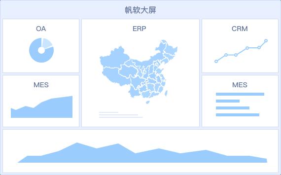 网站地图生成器,地图生成器