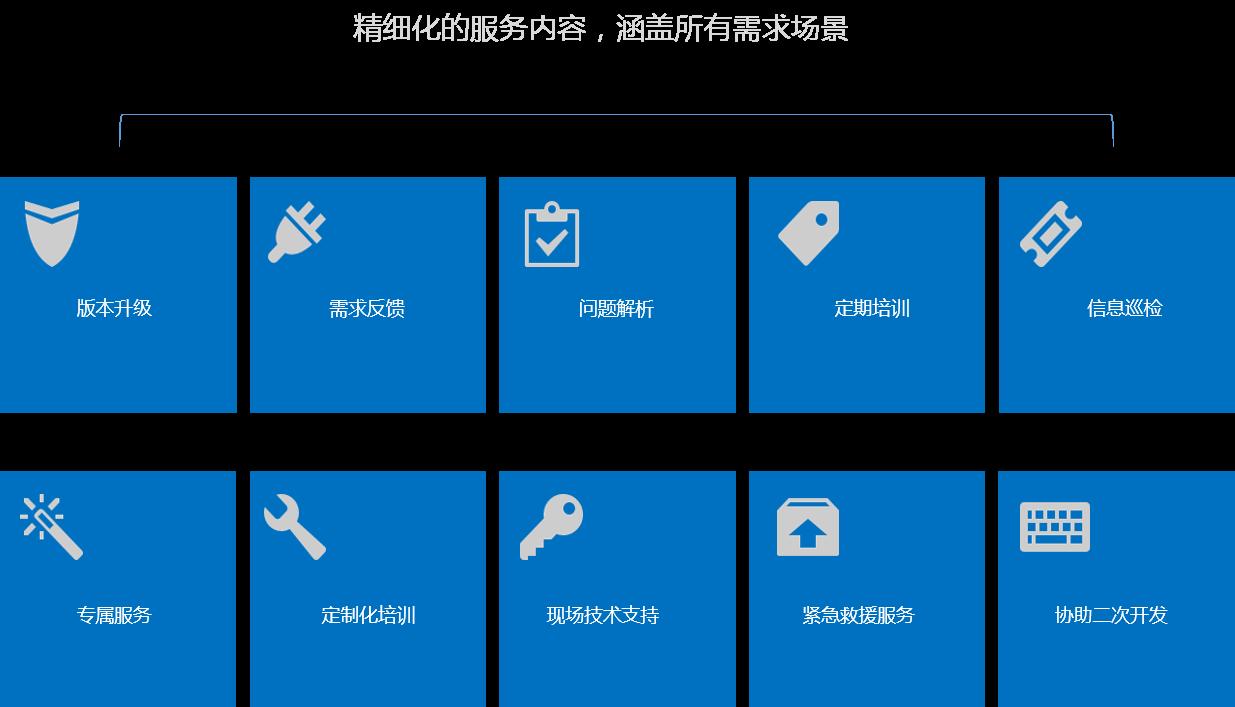 金沙国际老平台服务流程